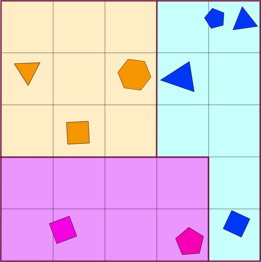 Basic example of a SODA simulation with three worlds