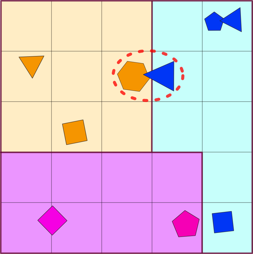 Basic example of a synchronization-requiring collision between two worlds